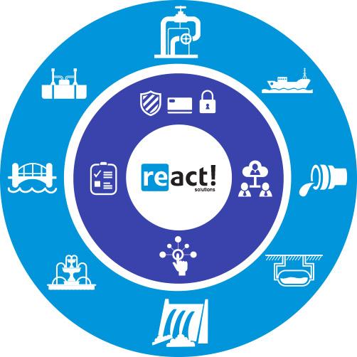 Een veilig, betrouwbaar en efficiënt waterbeheer informatiesysteem